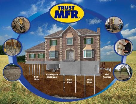 Foundation Construction Details